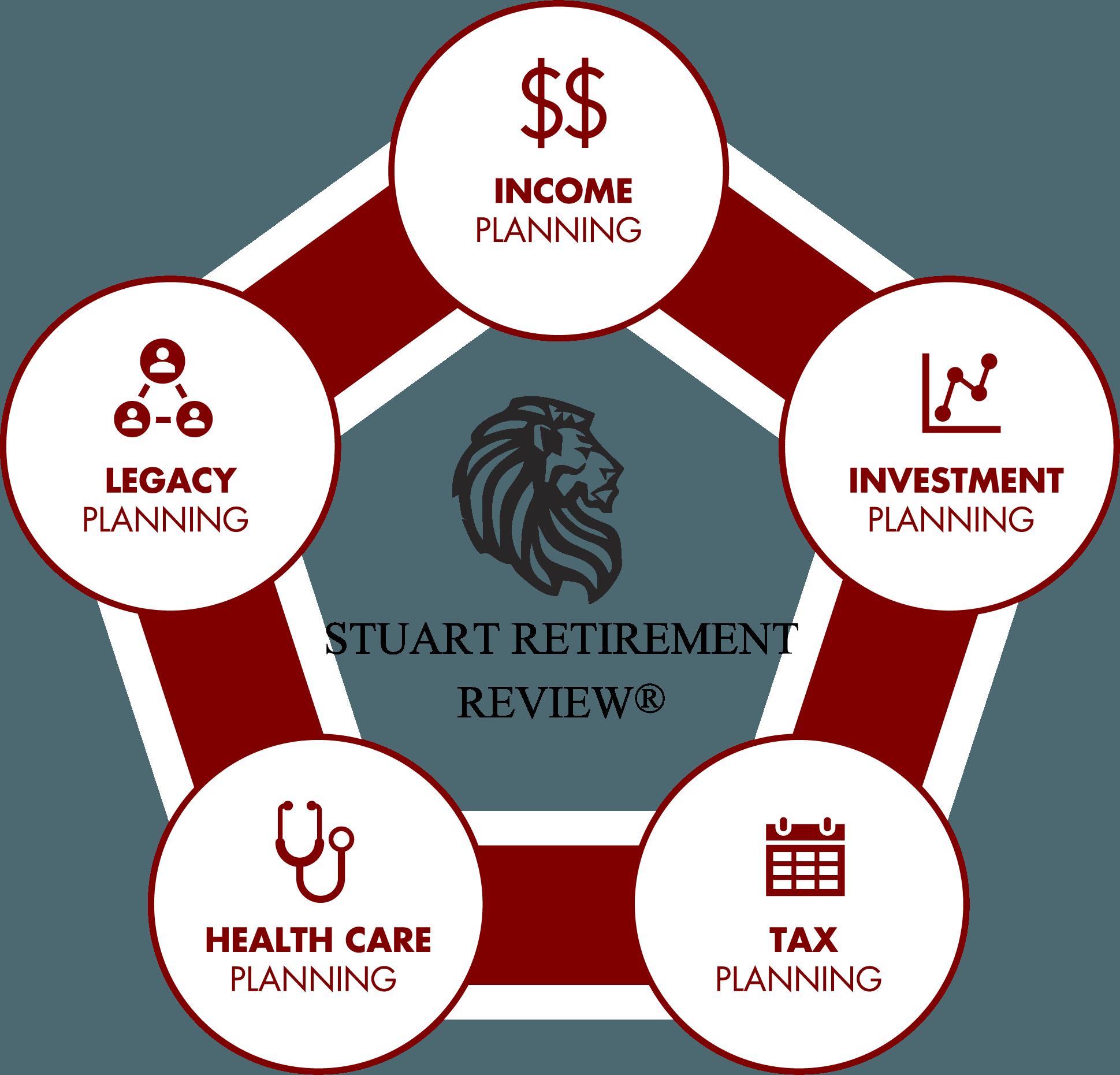 SFG Retirement Review_Diagram_SB_Final